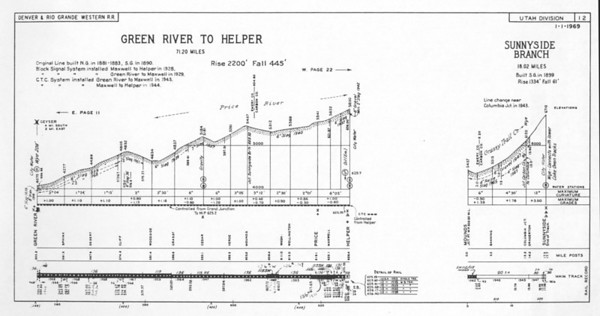 Sheet 12 — Green River to Helper, Sunnyside Branch