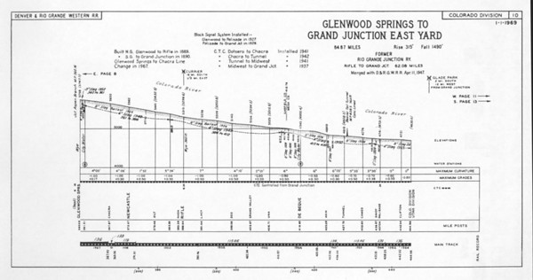 Sheet 10 — Glenwood Springs to Grand Junction East Yard