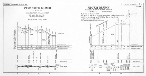 Sheet 14 — Cane Creek Branch, Ridgway Branch