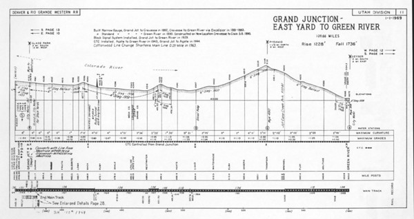Sheet 11 — Grand Junction East Yard to Green River