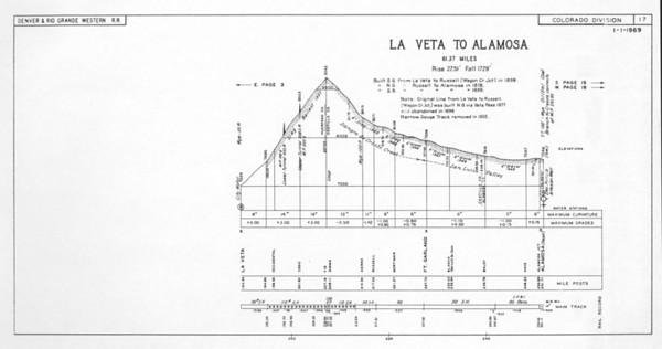Sheet 17 — La Veta to Alamosa