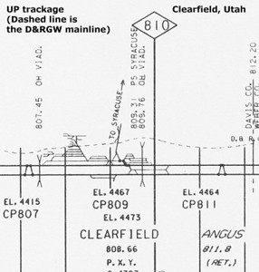 D&RGW 1969 Track Profiles