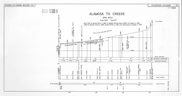 Sheet 18 — Alamosa to Creede