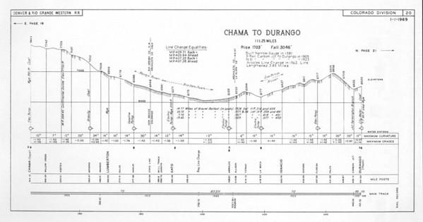 Sheet 20 — Chama to Durango