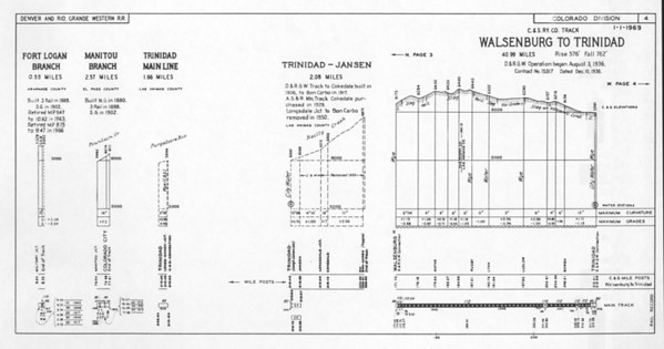 Sheet 4 — Fort Logan Branch, Manitou Branch, Trinidad Main Line, Trinidad to Jensen, Walsenburg to Trinidad