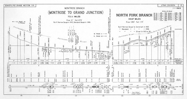 Sheet 13 — Montrose Branch, North Fork Branch