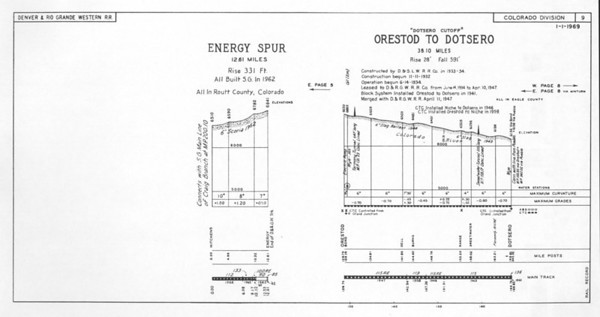 Sheet 9 — Energy Spur, Orestod to Dotsero