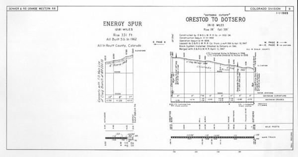 Sheet 9 — Energy Spur, Orestod to Dotsero