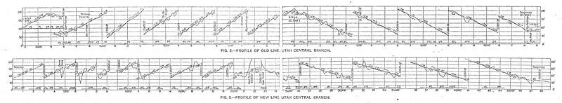 1901-01-17_RGW-Parleys_Engineering-News_Vol-45_Jan-1901_page-46-47-merged-profiles