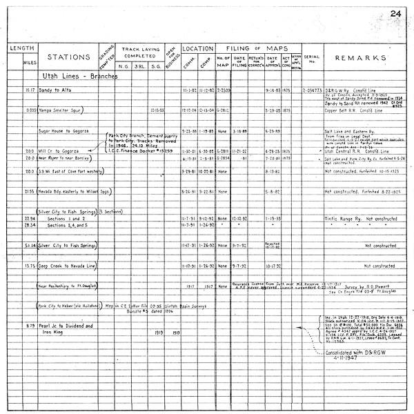 D&RGW-Utah-Lines-Branches_sheet-24