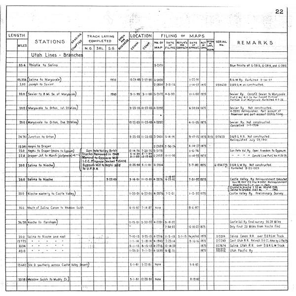 D&RGW-Utah-Lines-Branches_sheet-22