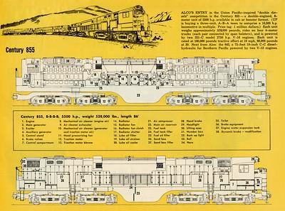 Dieseldom_Trains-Nov-1963_03_C855