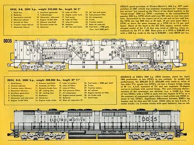 Dieseldom_Trains-Nov-1963_02_DD35