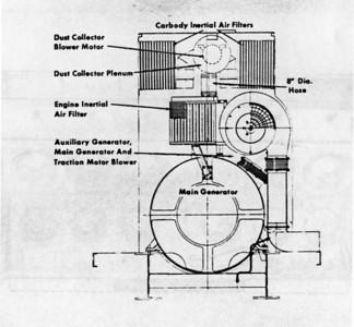 Cross section of GP35 inertial air filter/generator room.