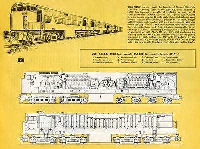 Dieseldom_Trains-Nov-1963_04_U50