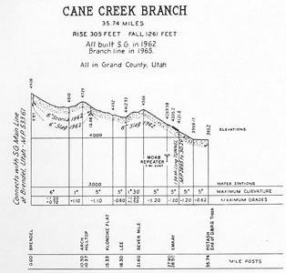 rg-profile-1969-14_detail-Cane-Creek