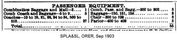 1903, September