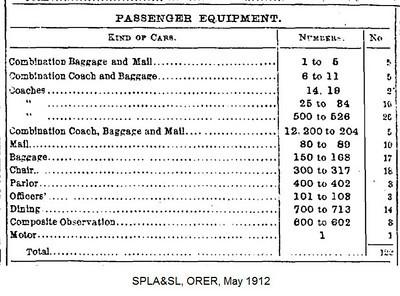 1912, May