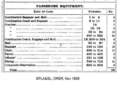 1908, November