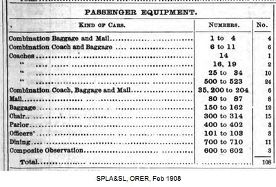 1908, February