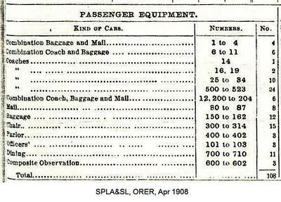 1908, April