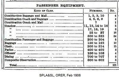 1906, February