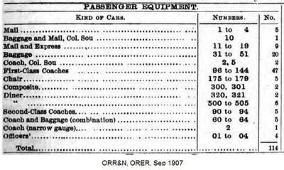1907, September