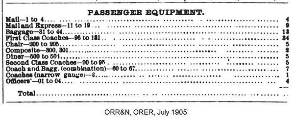 1905, July