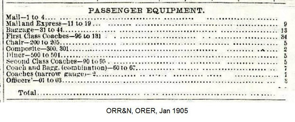 1905, January