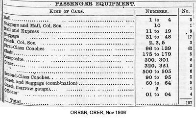 1906, November