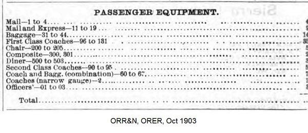 1903, October