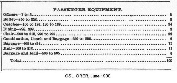 1900, June