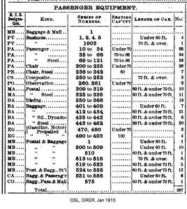 1913, January