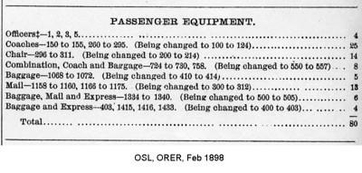 1898, February