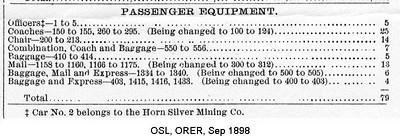 1898, September