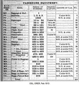 1913, February