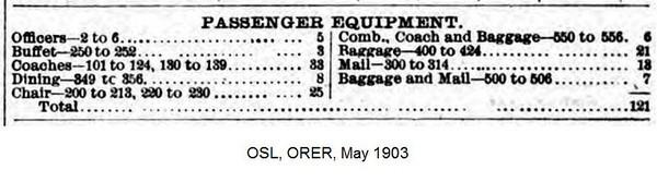1903, May