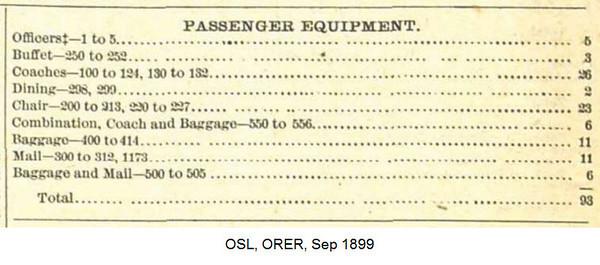1899, September