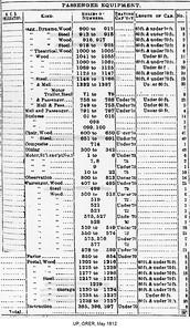 1912, May (edited)