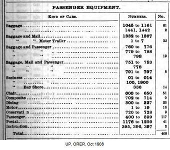 1908, October
