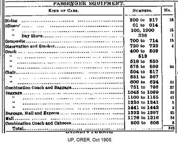 1905, October