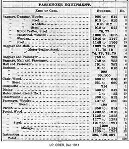 1911, December
