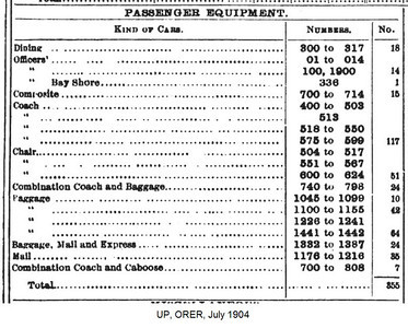 1904, July