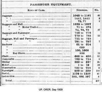 1909, September