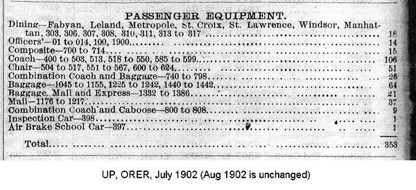 1902, July