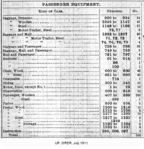 1911, July