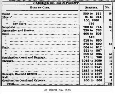 1905, December