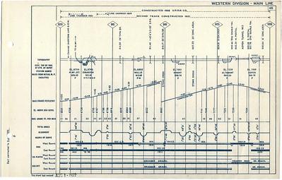 1922-profile-MP-900-990_rick-durrant_Page_1