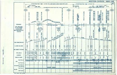 1922-profile-MP-900-990_rick-durrant_Page_2