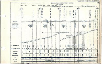 1922-profile-MP-900-990_rick-durrant_Page_4